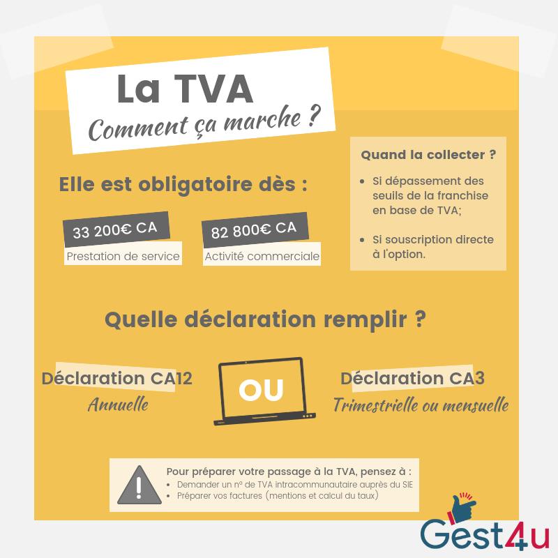 TVA indépendants micro-entrepreneur comment ça marche