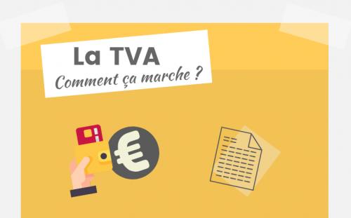 [Infographie] La TVA des indépendants : Comment ça marche? Blog Gest4U