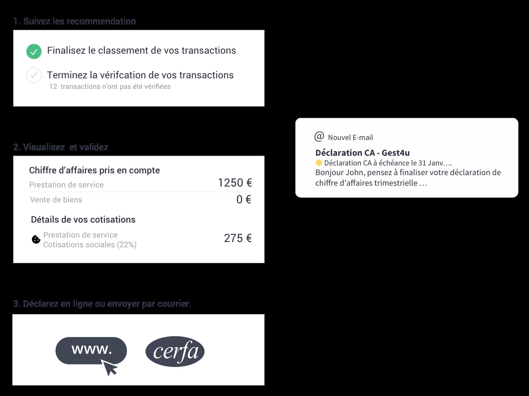 Fonctionnalité de Gest4u,logiciel en ligne de gestion comptable et commerciale pour indépandants et proféssions libérales -  calcul des déclarations fiscales et sociales