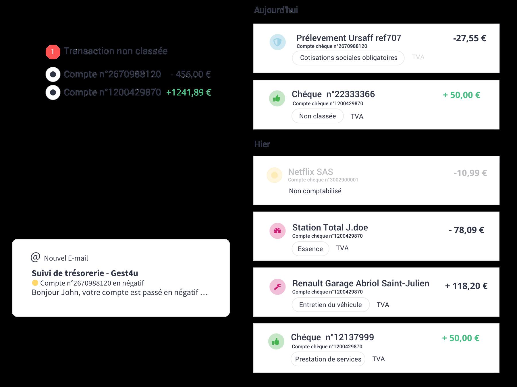 Fonctionnalité de Gest4u,logiciel en ligne de gestion comptable et commerciale pour indépandants et proféssions libérales - trésorerie et comptabilité